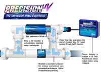 Precision UV Only 220V - 40,000 gallons