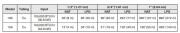 Raypak P-R156A-EN-C 150K BTU Natural Gas Heater Electronic Ignition