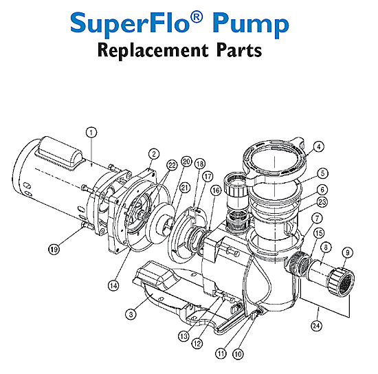 Pool Parts Pool Pump Motor Supp