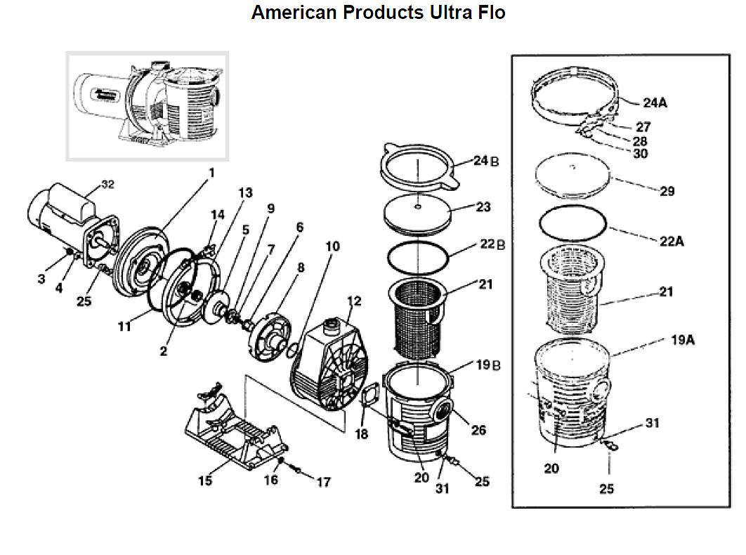 Pentair Ultra Flow Pump Replacement Parts Wiring Source Intex Pool Diagram 1 Hp