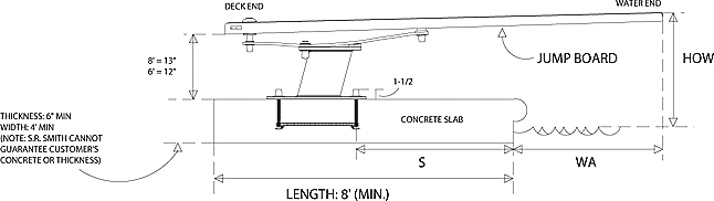 Olympic diving board dimensions